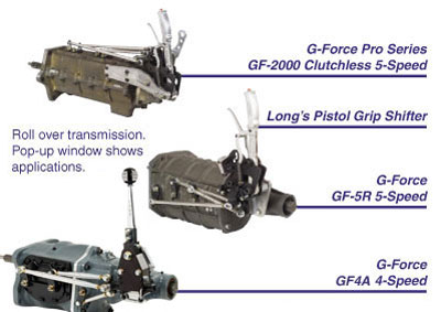 G Force Transmissions And Long Shifters